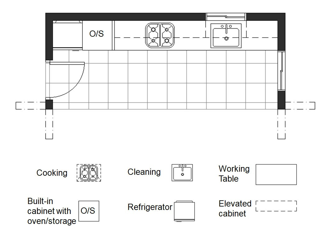 One wall kitchen plan 2