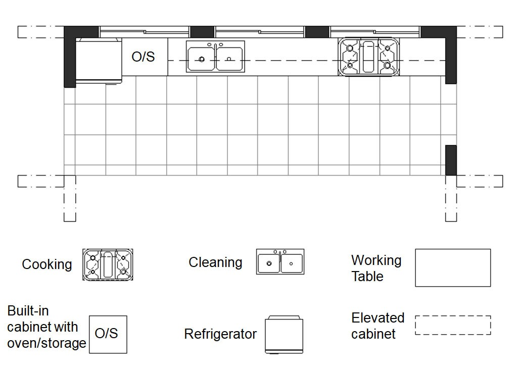 One wall kitchen plan 3