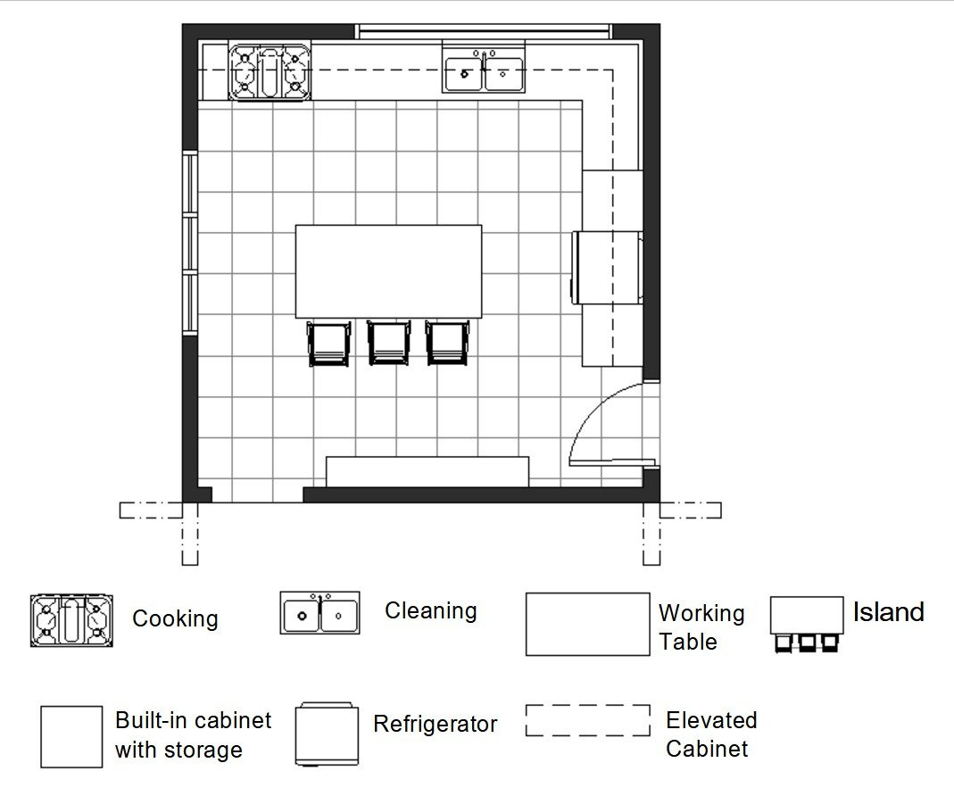 L shaped kitchen near an independent access