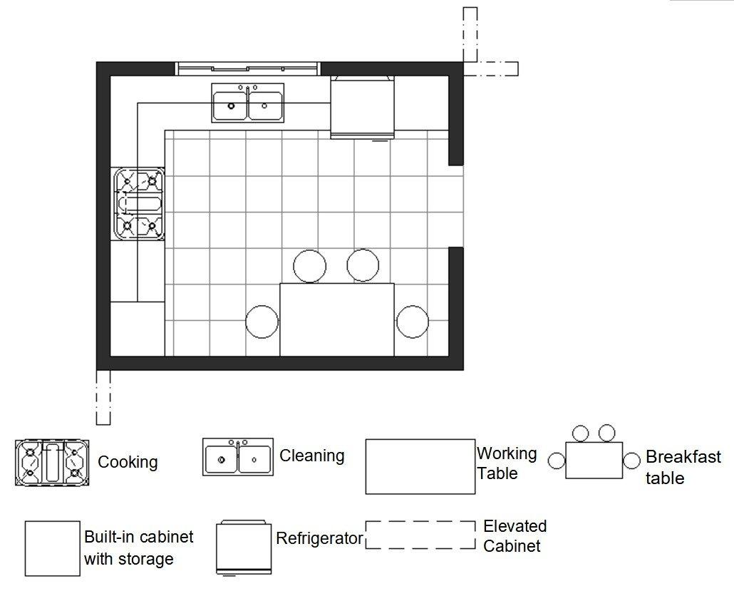 L-shaped-kitchen-plan