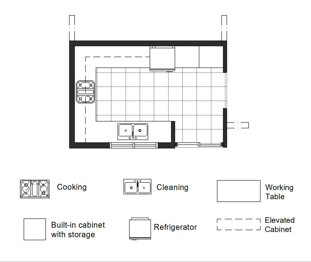 small layout plans for kitchen